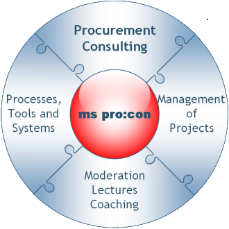 ms pro:con - My offer to You